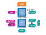 Intel 845D