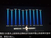 魅族X8(4GB RAM/全网通)发布会回顾4