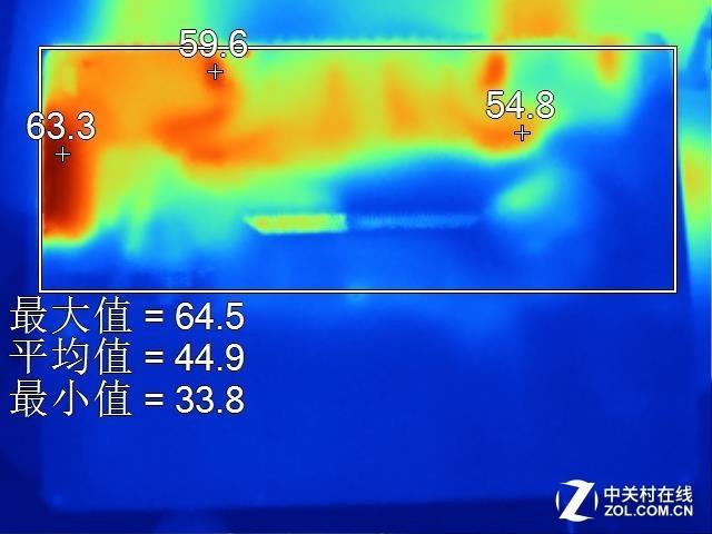 华硕飞行堡垒7 FX95DU评测