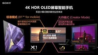 索尼Xperia 1(全网通)发布会回顾2
