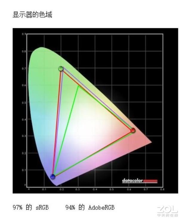 微星GT76 TITAN评测