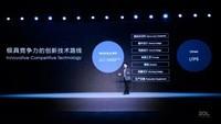柔宇FlexPai 2(12GB/512GB/全网通/5G版)发布会回顾5