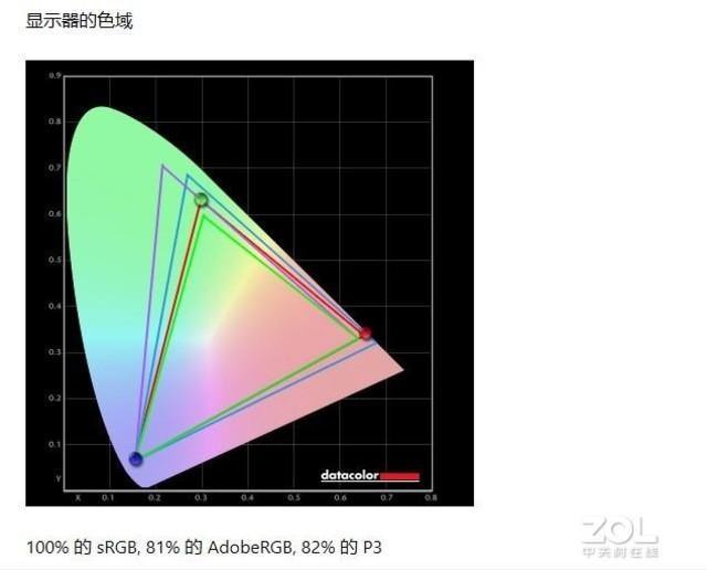 超凡240HZ刷新率 LG 27GN750电竞显示器开箱体验