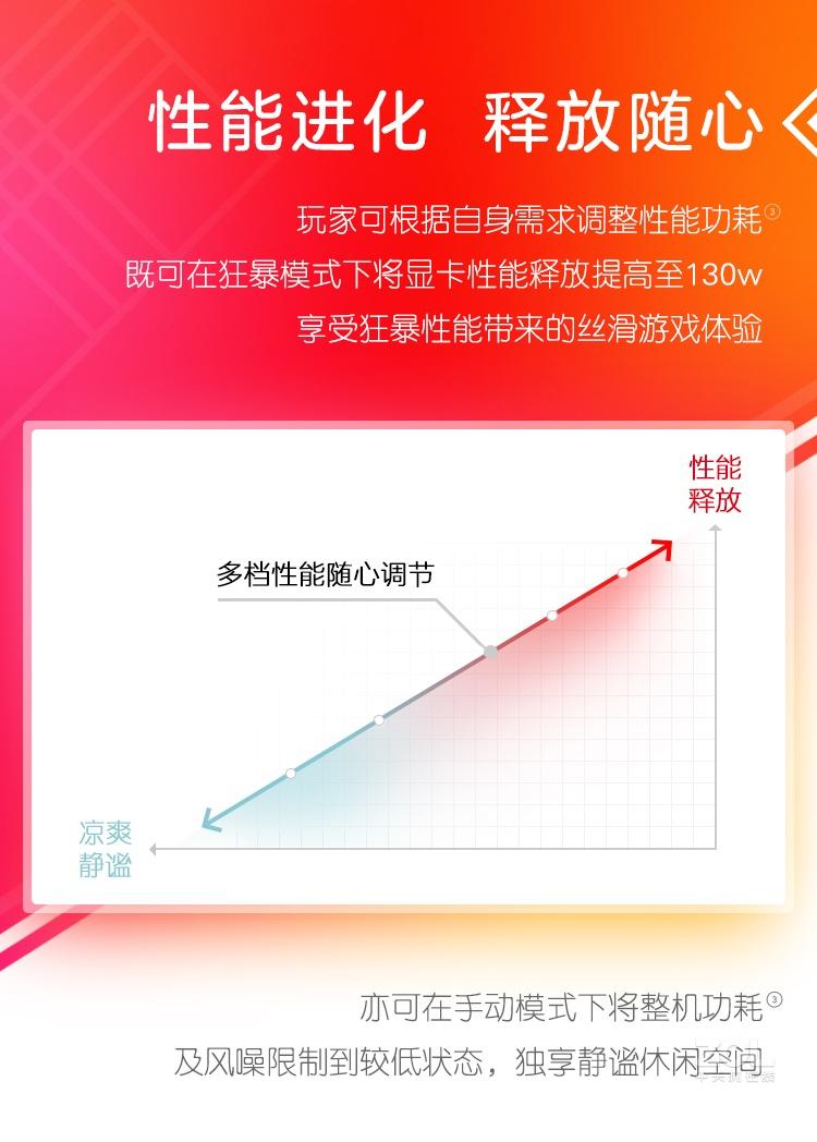 惠普暗影精灵7 Plus(i7 11800H/16GB/1TB/RTX3060)评测图解产品亮点图片7