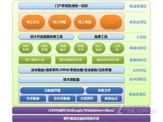 通达T9智能管理平台OA办公标准版
