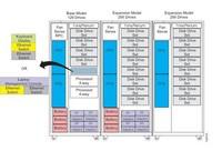 高性能一代经典 IBM DS8300磁盘阵列