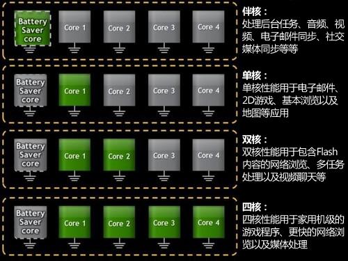 华硕TF300评测